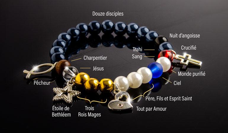 La Vie de Jésus raconté dans un bracelet